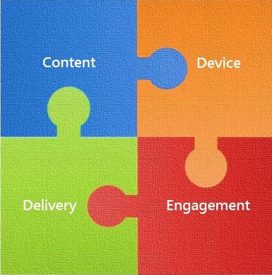 Framework for Mobile Learning.jpg