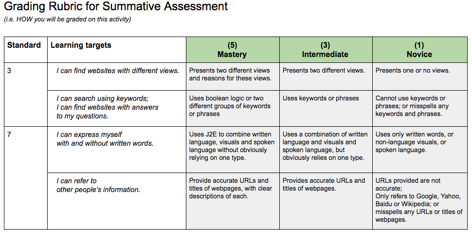 Sample Grading Rubric on LMS.png