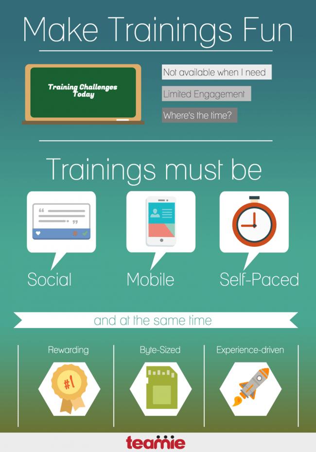 Make Trainings Fun-Teamie