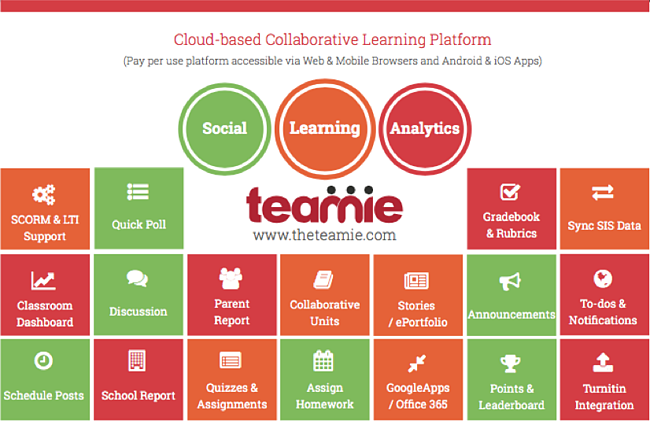 Features of a LMS (Teamie)